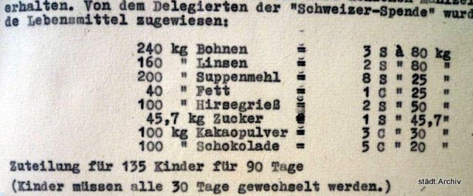 1947 A03 Schweizerspende 1947 1