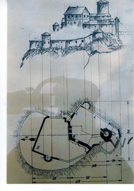 1477 Burggrundriss