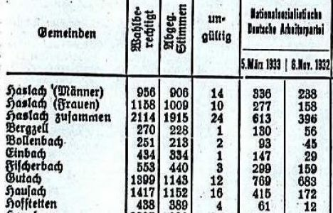 1933 A02 B 01